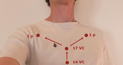 Shiatsu Lyon blog - Points acupuncture